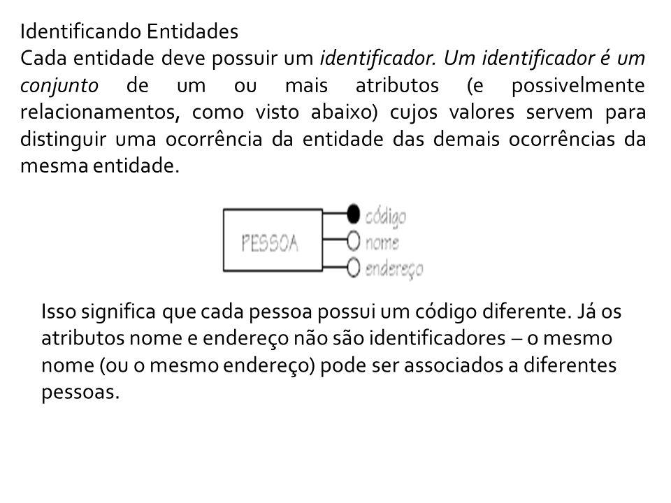 Identificando Entidades Cada entidade deve possuir um identificador.