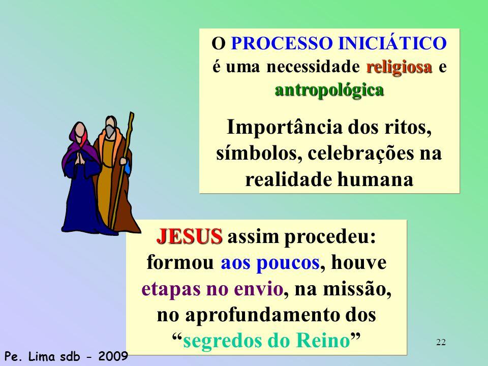 22 religiosa antropológica O PROCESSO INICIÁTICO é uma necessidade religiosa e antropológica Importância dos ritos, símbolos, celebrações na realidade