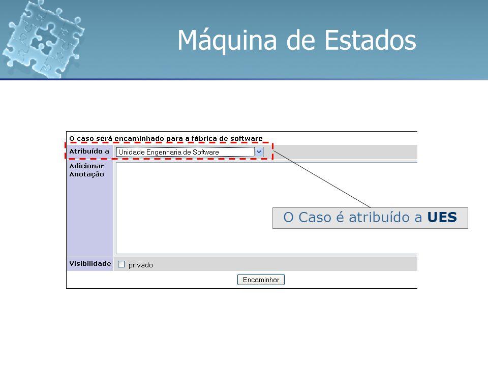 Máquina de Estados O Caso é atribuído a UES