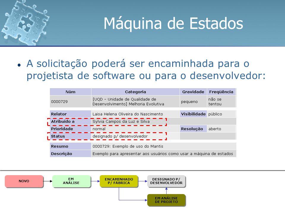 Máquina de Estados A solicitação poderá ser encaminhada para o projetista de software ou para o desenvolvedor: ENCAMINHADO P/ FÁBRICA NOVO EM ANÁLISE