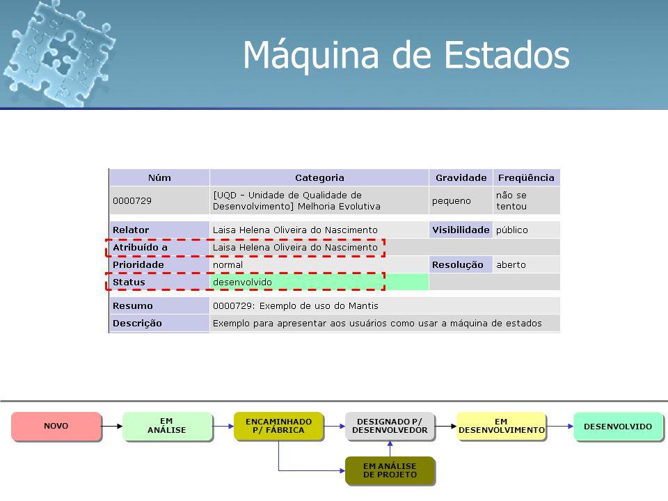 Máquina de Estados ENCAMINHADO P/ FÁBRICA NOVO EM ANÁLISE EM ANÁLISE DE PROJETO DESIGNADO P/ DESENVOLVEDOR DESIGNADO P/ DESENVOLVEDOR EM DESENVOLVIMEN