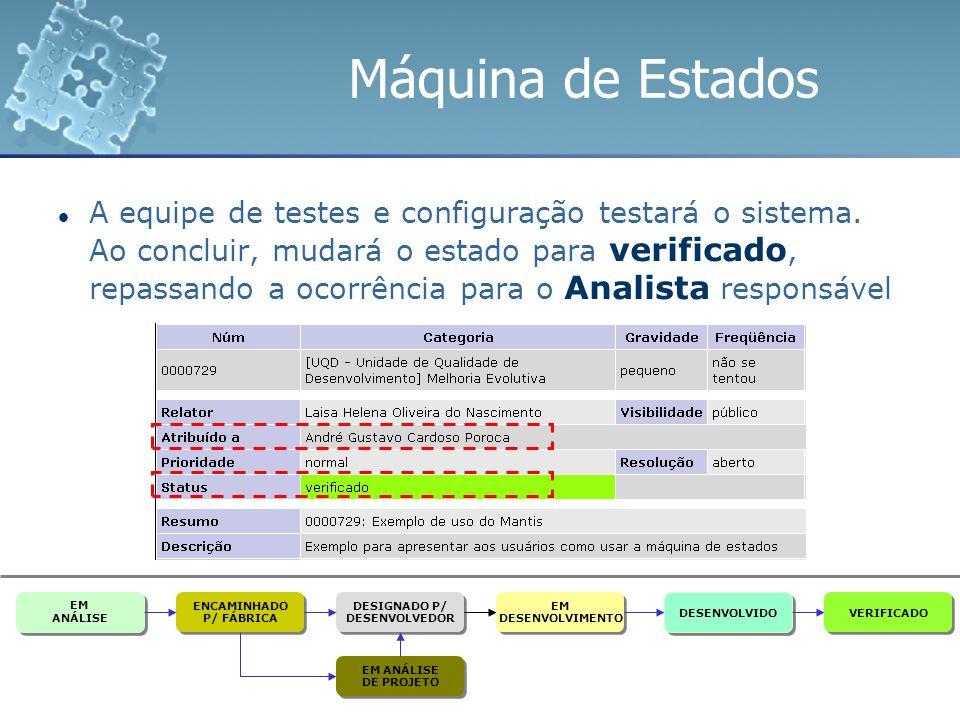Máquina de Estados A equipe de testes e configuração testará o sistema. Ao concluir, mudará o estado para verificado, repassando a ocorrência para o A