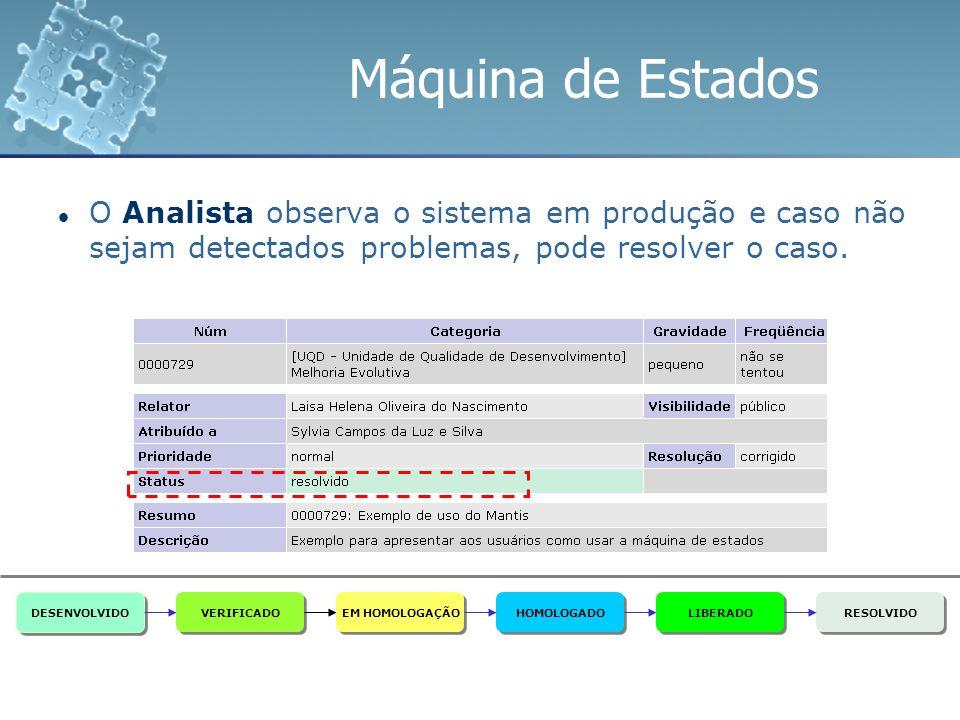 Máquina de Estados O Analista observa o sistema em produção e caso não sejam detectados problemas, pode resolver o caso. DESENVOLVIDO VERIFICADO EM HO