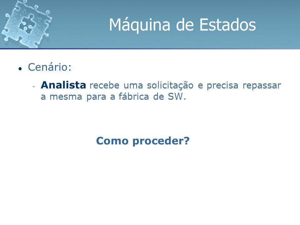 Cenário:  Analista recebe uma solicitação e precisa repassar a mesma para a fábrica de SW. Como proceder?