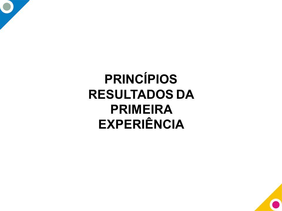 PRINCÍPIOS RESULTADOS DA PRIMEIRA EXPERIÊNCIA