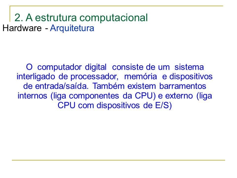 2. A estrutura computacional Hardware - Arquitetura O computador digital consiste de um sistema interligado de processador, memória e dispositivos de