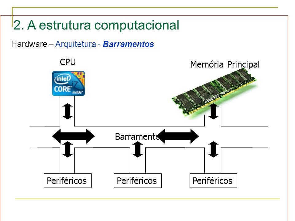 2. A estrutura computacional Hardware – Arquitetura - Barramentos CPU Memória Principal Barramento Periféricos