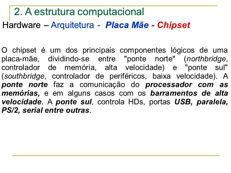 2. A estrutura computacional Hardware – Arquitetura - Placa Mãe O chipset é um dos principais componentes lógicos de uma placa-mãe, dividindo-se entre
