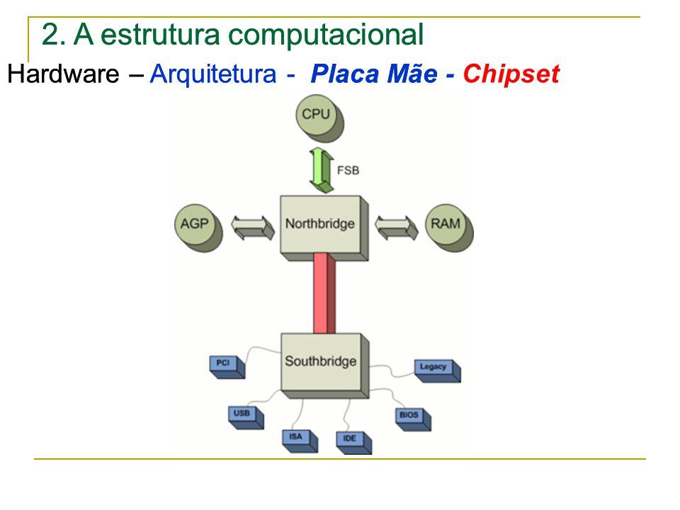 2. A estrutura computacional Hardware – Arquitetura - Placa Mãe 2. A estrutura computacional Hardware – Arquitetura - Placa Mãe - Chipset