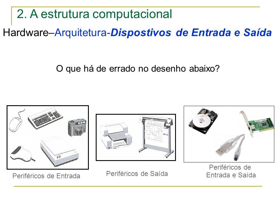 2. A estrutura computacional Hardware–Arquitetura-Dispostivos de Entrada e Saída Periféricos de Entrada Periféricos de Saída Periféricos de Entrada e