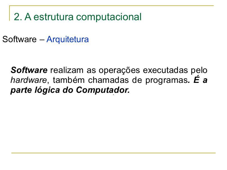 2. A estrutura computacional Software – Arquitetura. Software realizam as operações executadas pelo hardware, também chamadas de programas. É a parte