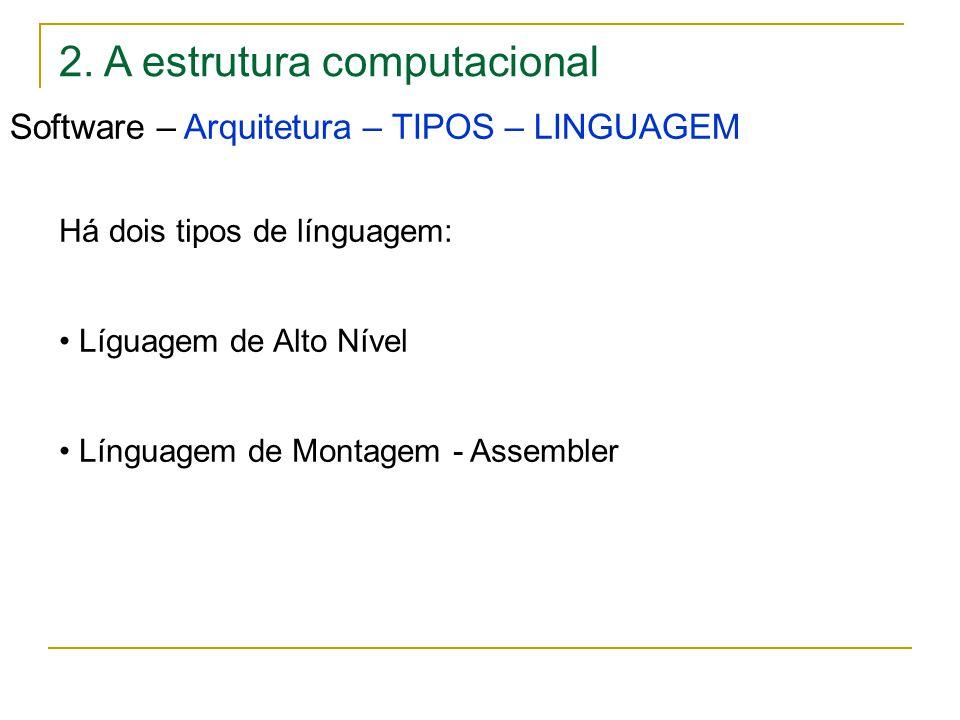 2. A estrutura computacional Software – Arquitetura – TIPOS – LINGUAGEM Há dois tipos de línguagem: Líguagem de Alto Nível Línguagem de Montagem - Ass