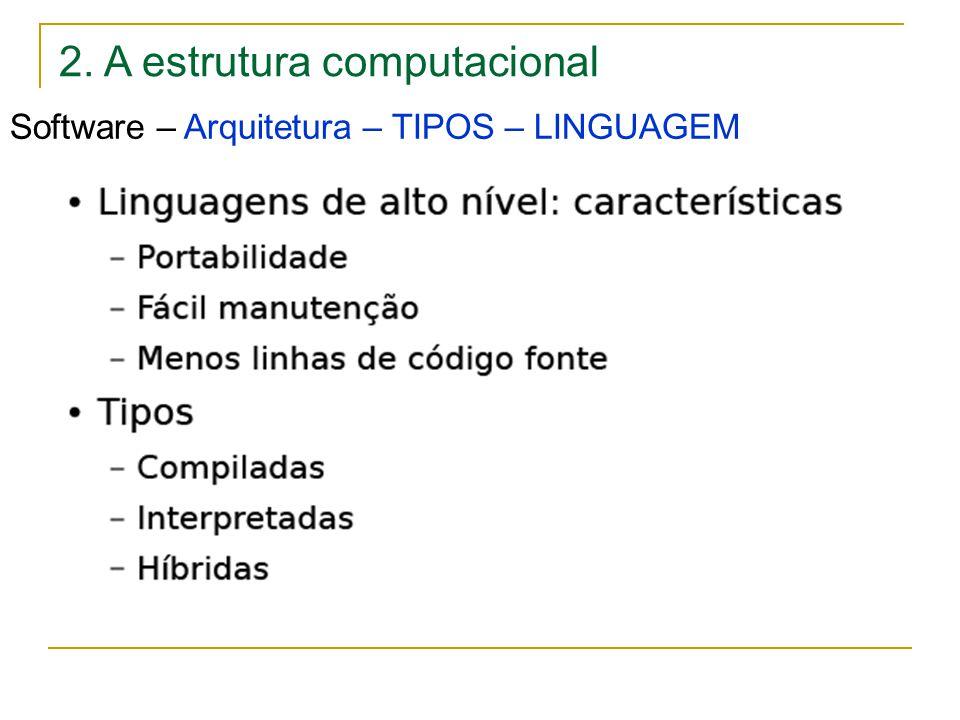 2. A estrutura computacional Software – Arquitetura – TIPOS – LINGUAGEM