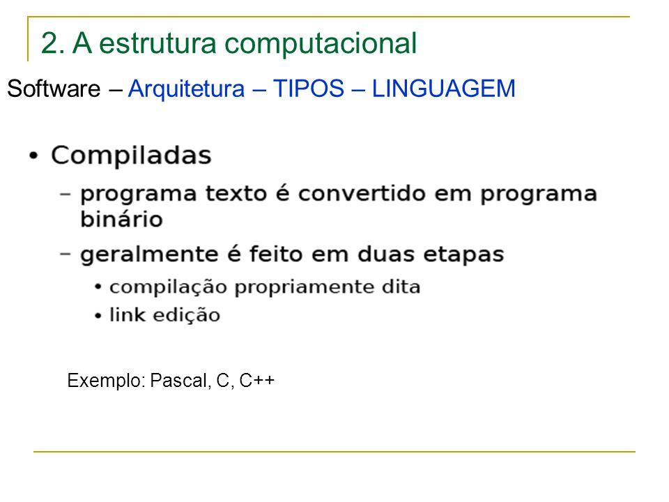 2. A estrutura computacional Software – Arquitetura – TIPOS – LINGUAGEM Exemplo: Pascal, C, C++