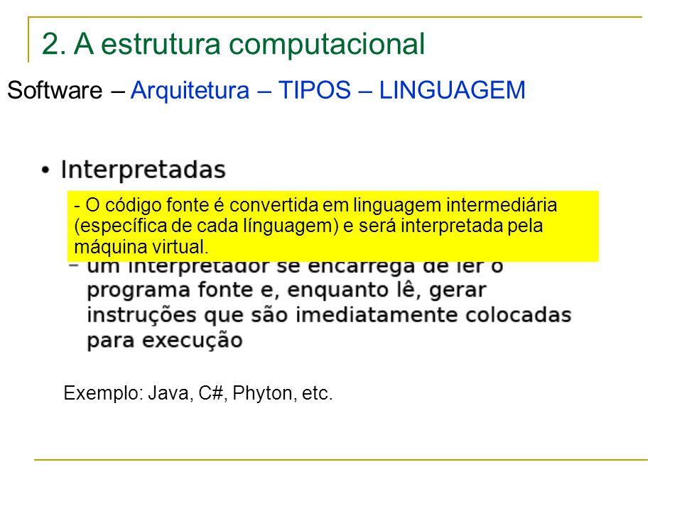 2. A estrutura computacional Software – Arquitetura – TIPOS – LINGUAGEM - O código fonte é convertida em linguagem intermediária (específica de cada l