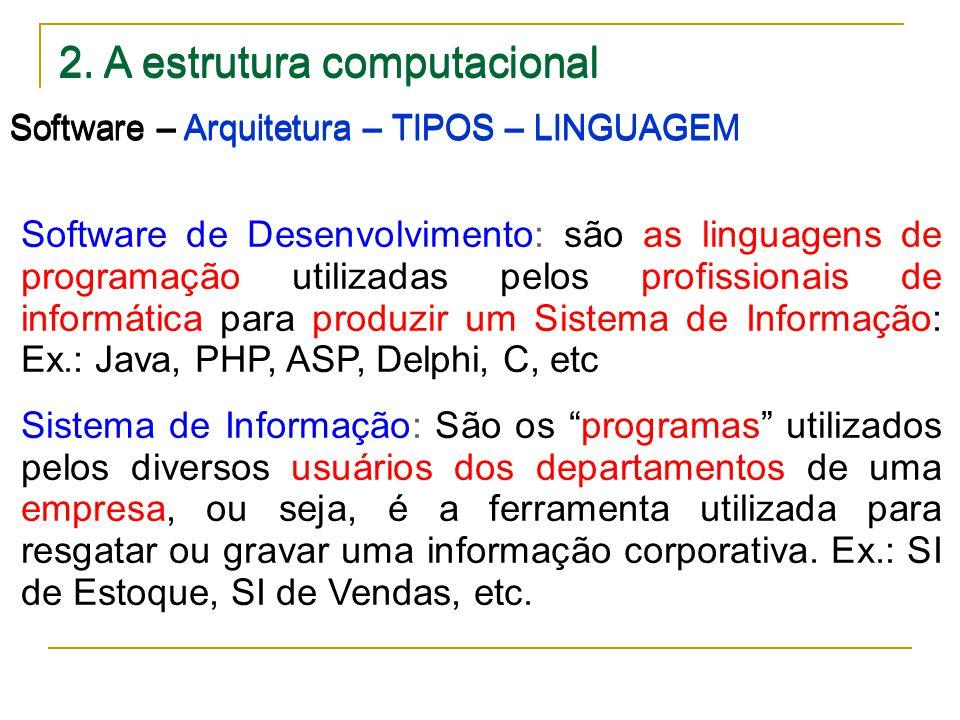 2. A estrutura computacional Software – Arquitetura – TIPOS – LINGUAGEM Software de Desenvolvimento: são as linguagens de programação utilizadas pelos
