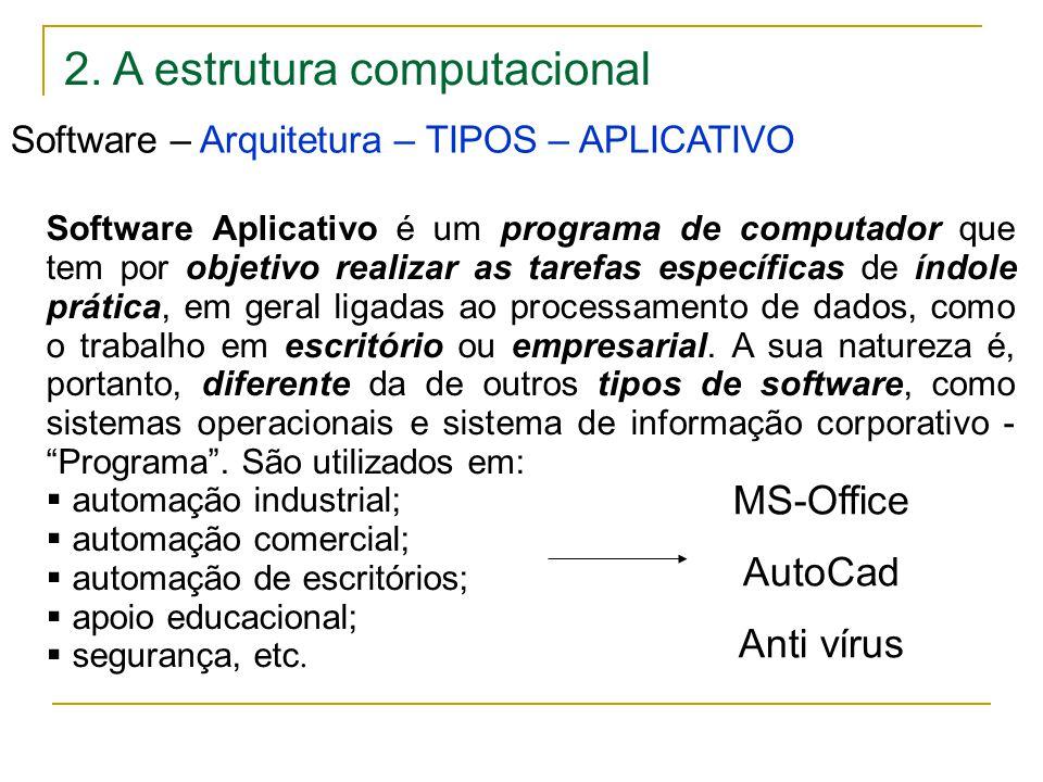 2. A estrutura computacional Software – Arquitetura – TIPOS – APLICATIVO Software Aplicativo é um programa de computador que tem por objetivo realizar