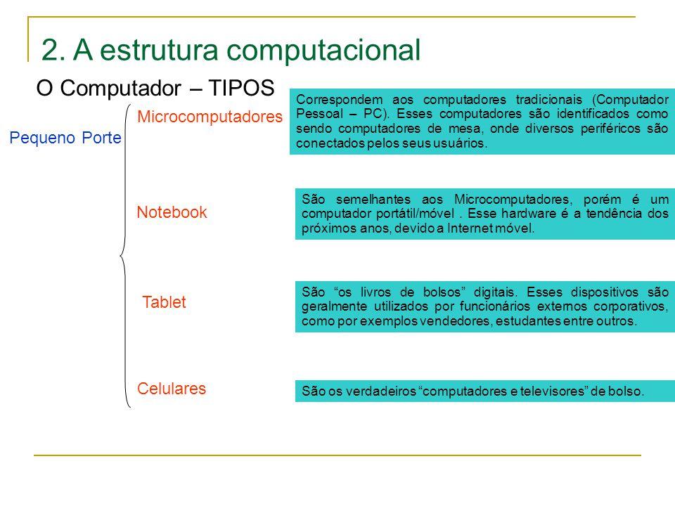 2. A estrutura computacional O Computador – TIPOS Pequeno Porte Microcomputadores Notebook Correspondem aos computadores tradicionais (Computador Pess