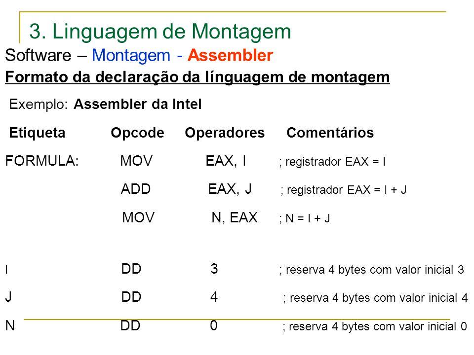 3. Linguagem de Montagem Software – Montagem - Assembler Formato da declaração da línguagem de montagem Exemplo: Assembler da Intel Etiqueta Opcode Op