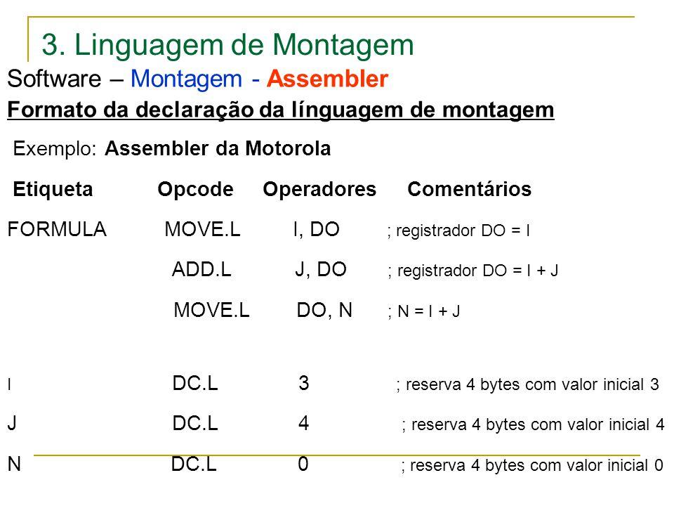3. Linguagem de Montagem Software – Montagem - Assembler Formato da declaração da línguagem de montagem Exemplo: Assembler da Motorola Etiqueta Opcode