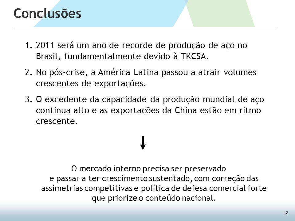 12 Conclusões 1.2011 será um ano de recorde de produção de aço no Brasil, fundamentalmente devido à TKCSA.
