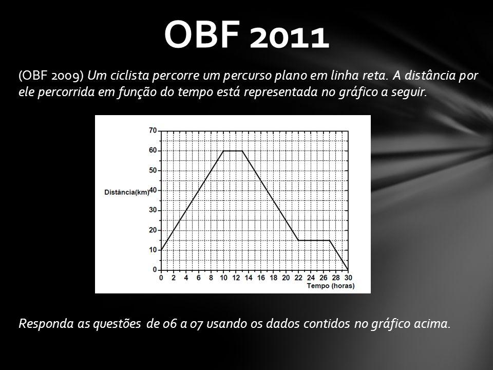 (OBF 2009) Um ciclista percorre um percurso plano em linha reta. A distância por ele percorrida em função do tempo está representada no gráfico a segu