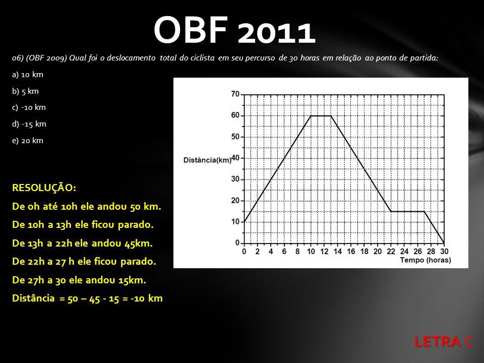 OBF 2011 06) (OBF 2009) Qual foi o deslocamento total do ciclista em seu percurso de 30 horas em relação ao ponto de partida: a) 10 km b) 5 km c) -10