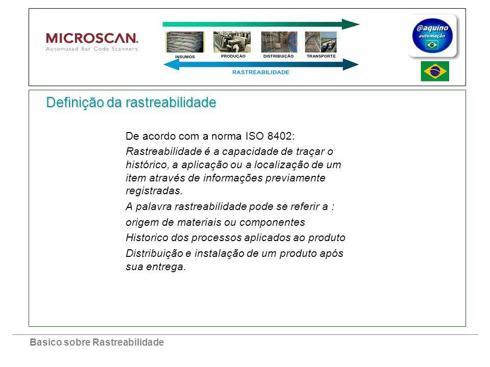 Basico sobre Rastreabilidade De acordo com a norma ISO 8402: Rastreabilidade é a capacidade de traçar o histórico, a aplicação ou a localização de um