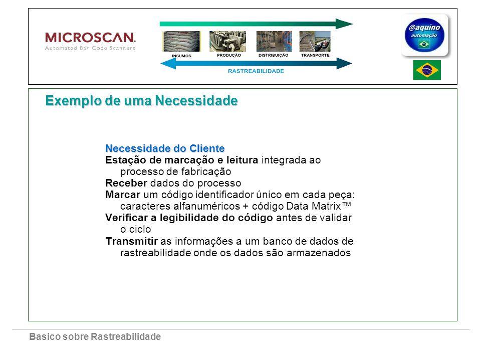 Basico sobre Rastreabilidade Necessidade do Cliente Estação de marcação e leitura integrada ao processo de fabricação Receber dados do processo Marcar