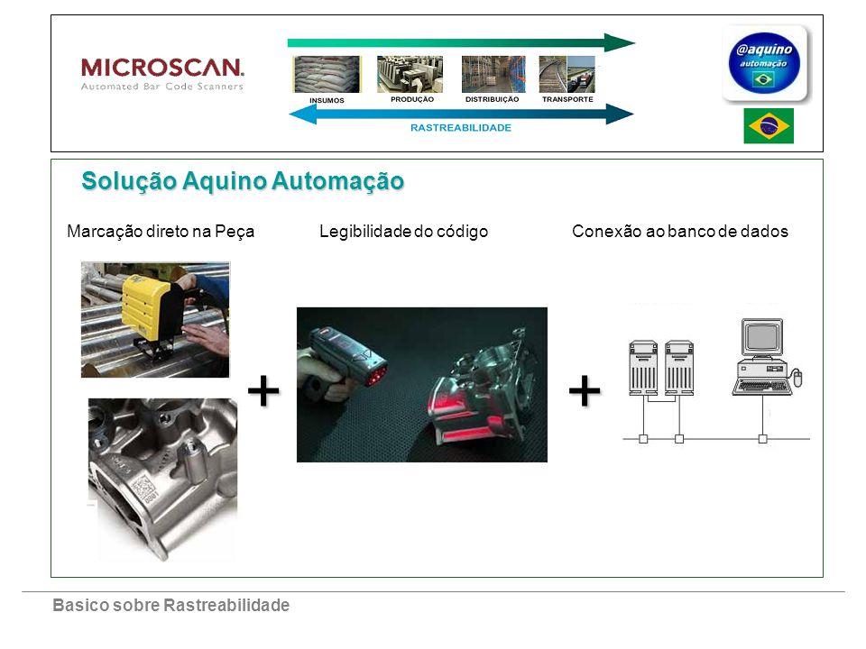 Basico sobre Rastreabilidade Solução Aquino Automação ++ Marcação direto na PeçaLegibilidade do códigoConexão ao banco de dados