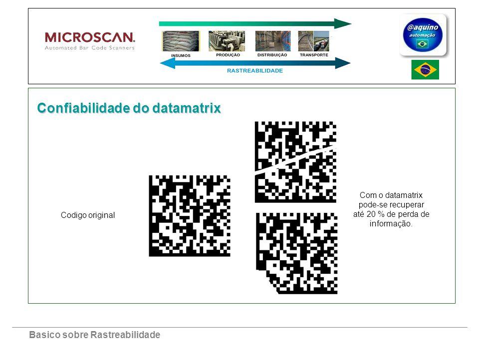 Basico sobre Rastreabilidade Confiabilidade do datamatrix Codigo original Com o datamatrix pode-se recuperar até 20 % de perda de informação.