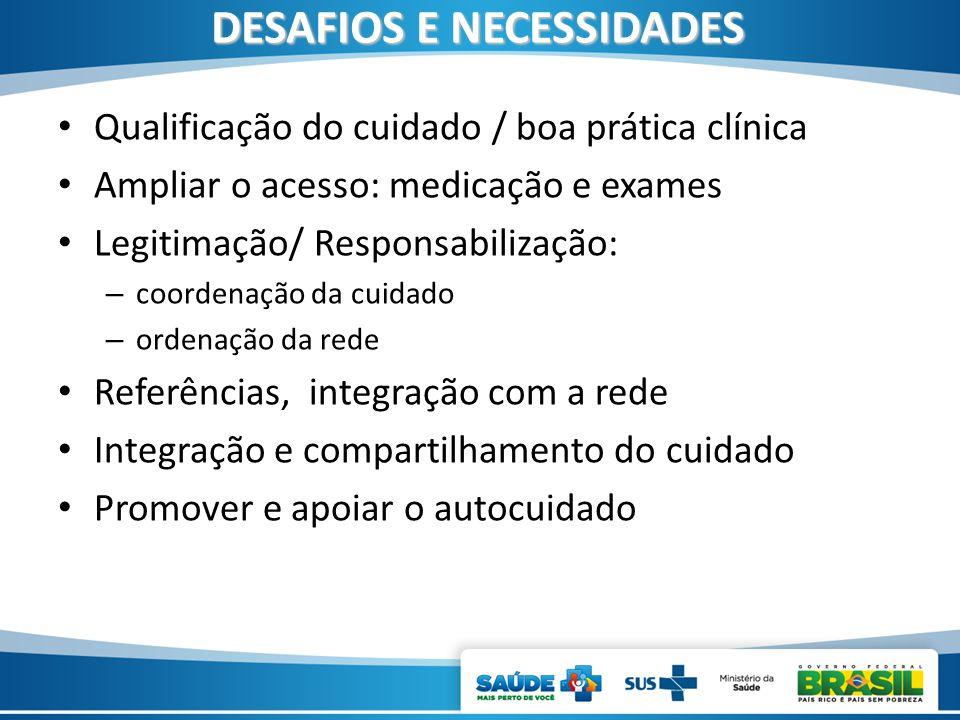 DESAFIOS E NECESSIDADES Qualificação do cuidado / boa prática clínica Ampliar o acesso: medicação e exames Legitimação/ Responsabilização: – coordenaç