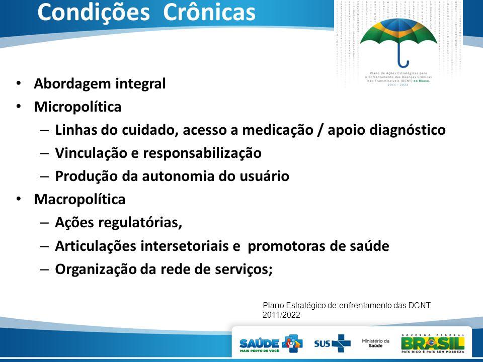 Condições Crônicas Abordagem integral Micropolítica – Linhas do cuidado, acesso a medicação / apoio diagnóstico – Vinculação e responsabilização – Pro