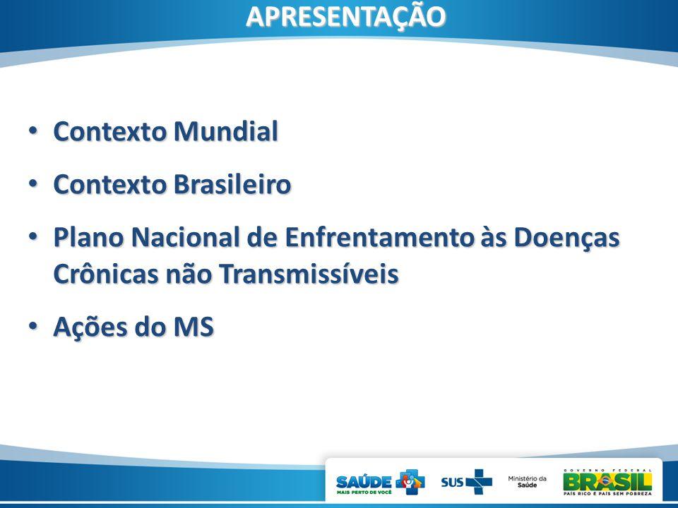 Contexto Mundial Contexto Mundial Contexto Brasileiro Contexto Brasileiro Plano Nacional de Enfrentamento às Doenças Crônicas não Transmissíveis Plano