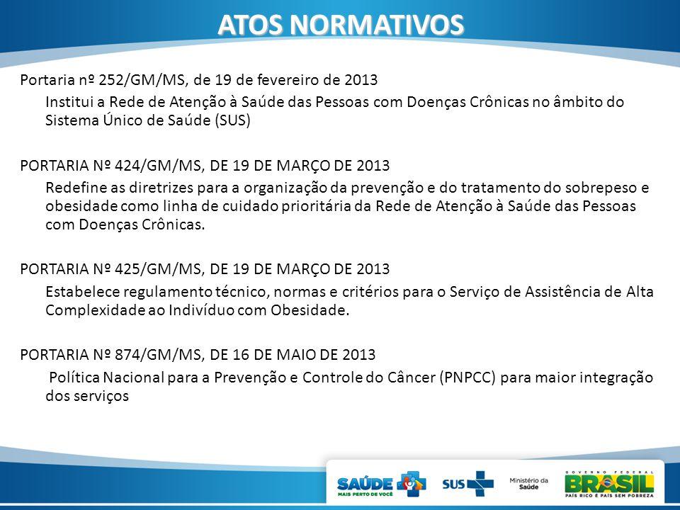 ATOS NORMATIVOS Portaria nº 252/GM/MS, de 19 de fevereiro de 2013 Institui a Rede de Atenção à Saúde das Pessoas com Doenças Crônicas no âmbito do Sis