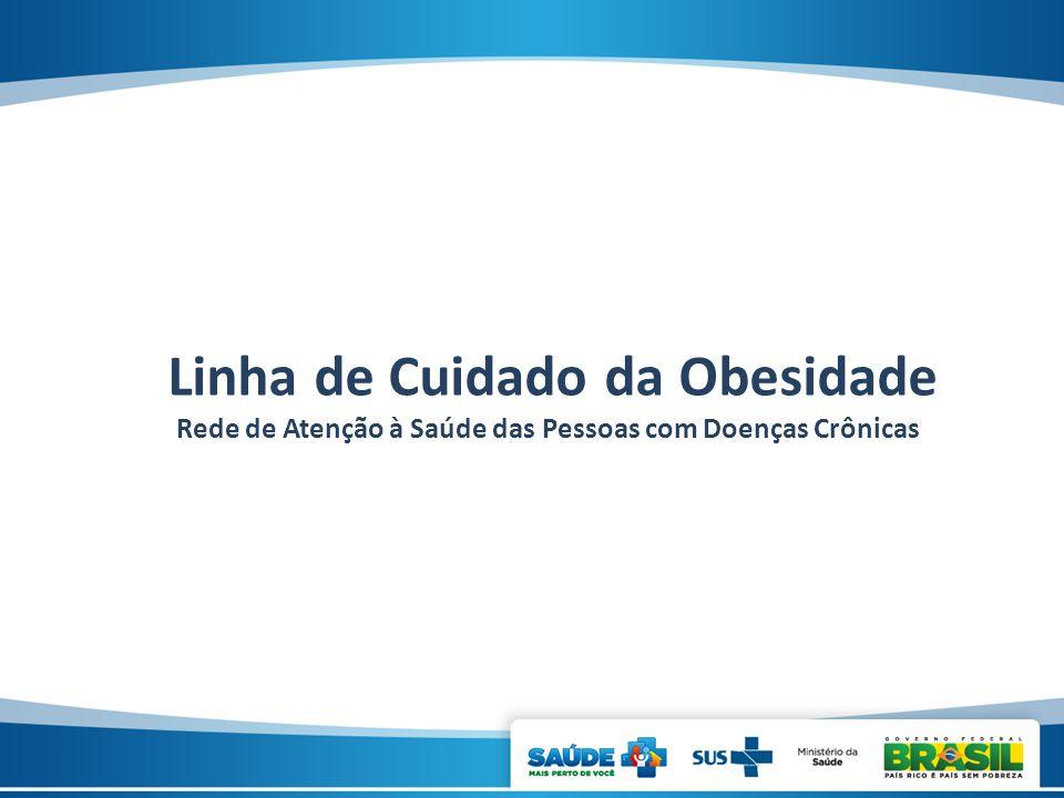 Linha de Cuidado da Obesidade Rede de Atenção à Saúde das Pessoas com Doenças Crônicas