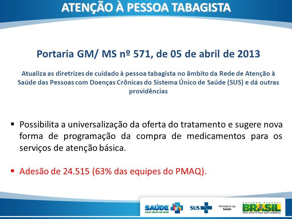 ATENÇÃO À PESSOA TABAGISTA Portaria GM/ MS nº 571, de 05 de abril de 2013 Atualiza as diretrizes de cuidado à pessoa tabagista no âmbito da Rede de At