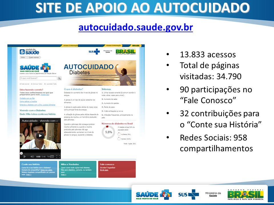 """13.833 acessos Total de páginas visitadas: 34.790 90 participações no """"Fale Conosco"""" 32 contribuições para o """"Conte sua História"""" Redes Sociais: 958 c"""