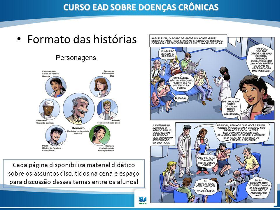 Formato das histórias Personagens Cada página disponibiliza material didático sobre os assuntos discutidos na cena e espaço para discussão desses tema