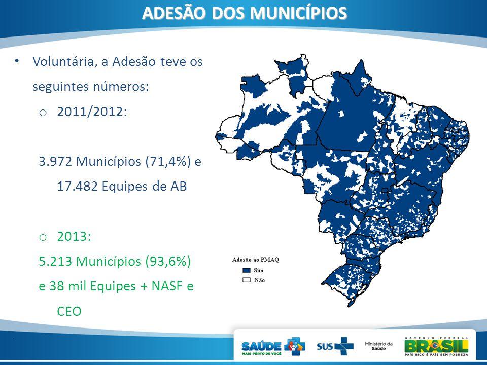 . ADESÃO DOS MUNICÍPIOS Voluntária, a Adesão teve os seguintes números: o 2011/2012: 3.972 Municípios (71,4%) e 17.482 Equipes de AB o 2013: 5.213 Mun