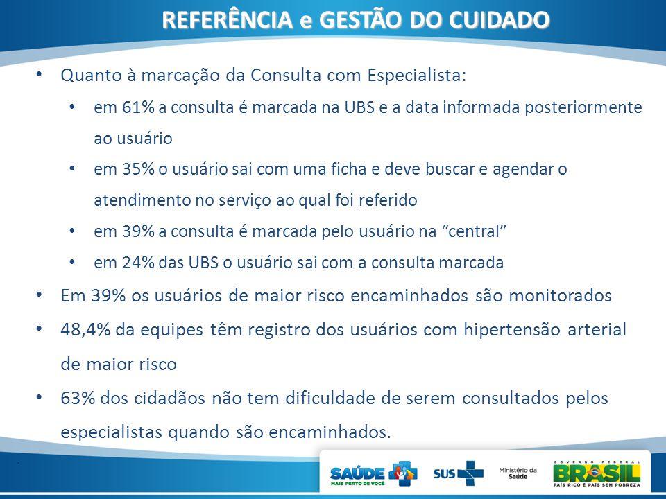 . Quanto à marcação da Consulta com Especialista: em 61% a consulta é marcada na UBS e a data informada posteriormente ao usuário em 35% o usuário sai