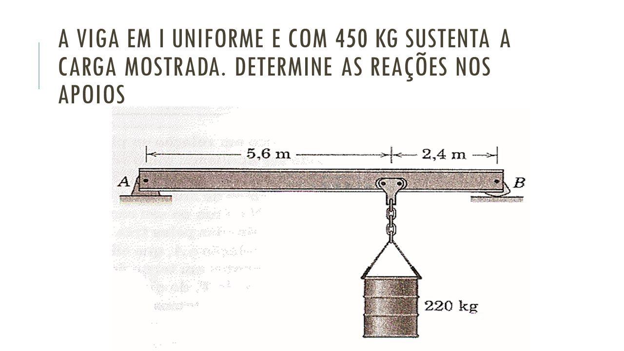 A VIGA EM I UNIFORME E COM 450 KG SUSTENTA A CARGA MOSTRADA. DETERMINE AS REAÇÕES NOS APOIOS