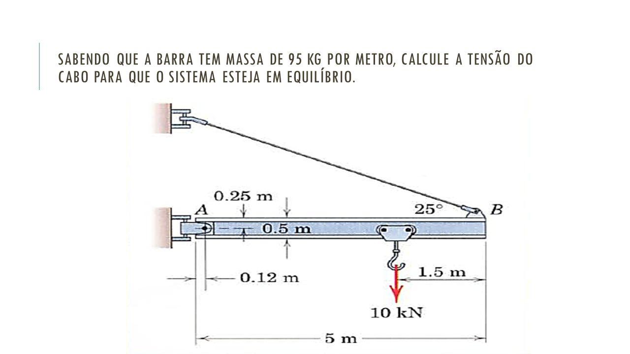 EXERCÍCIO Um modelo (maquete) de uma ponte é recortado em material homogêneo (madeira prensada, por exemplo) e repousa sobre duas balanças.