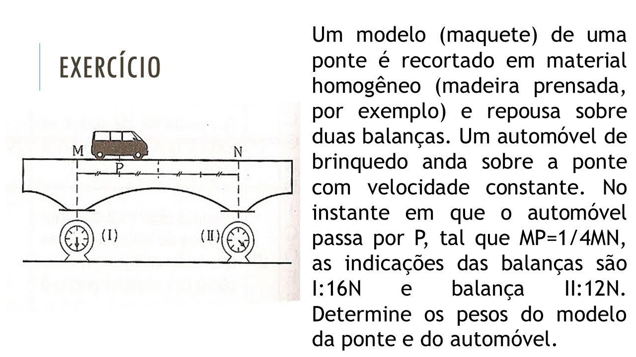 EXERCÍCIO Um modelo (maquete) de uma ponte é recortado em material homogêneo (madeira prensada, por exemplo) e repousa sobre duas balanças. Um automóv
