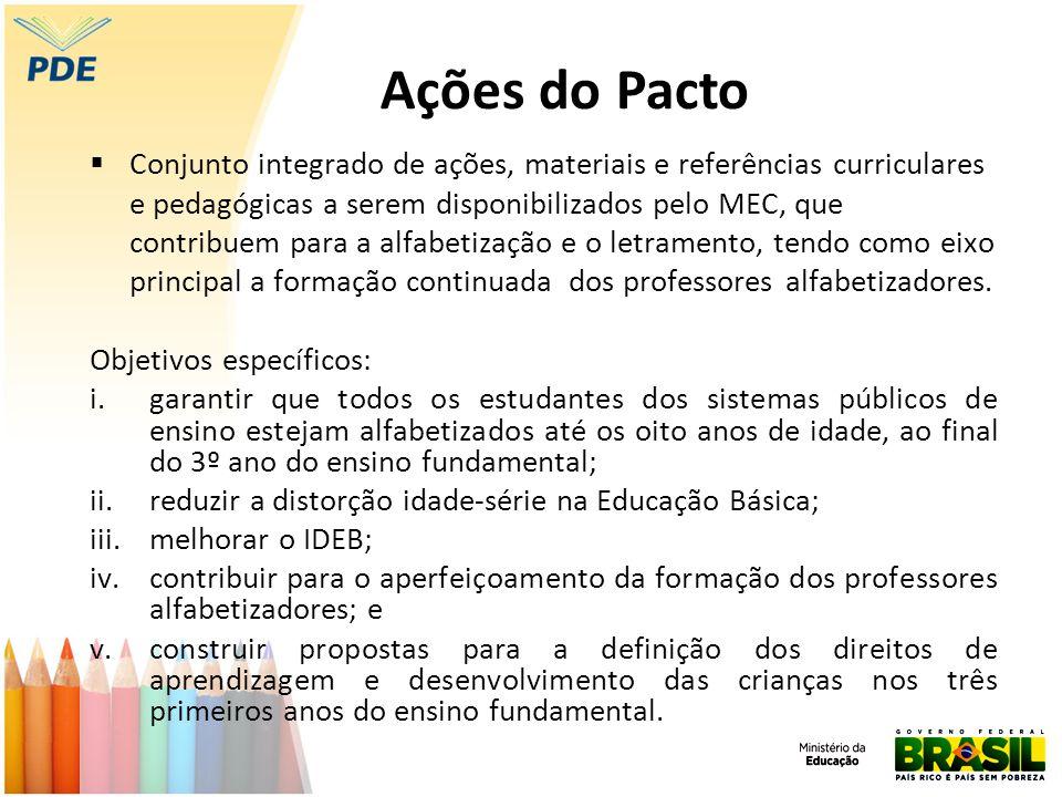 Ações do Pacto  Conjunto integrado de ações, materiais e referências curriculares e pedagógicas a serem disponibilizados pelo MEC, que contribuem par
