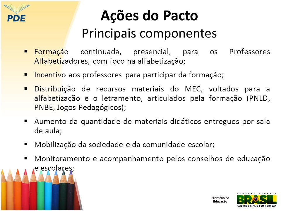  Formação continuada, presencial, para os Professores Alfabetizadores, com foco na alfabetização;  Incentivo aos professores para participar da form