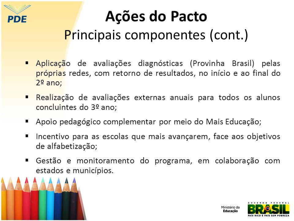  Aplicação de avaliações diagnósticas (Provinha Brasil) pelas próprias redes, com retorno de resultados, no início e ao final do 2º ano;  Realização
