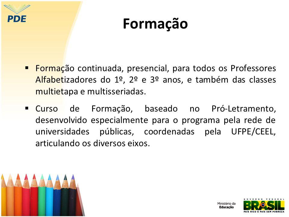  Formação continuada, presencial, para todos os Professores Alfabetizadores do 1º, 2º e 3º anos, e também das classes multietapa e multisseriadas. 