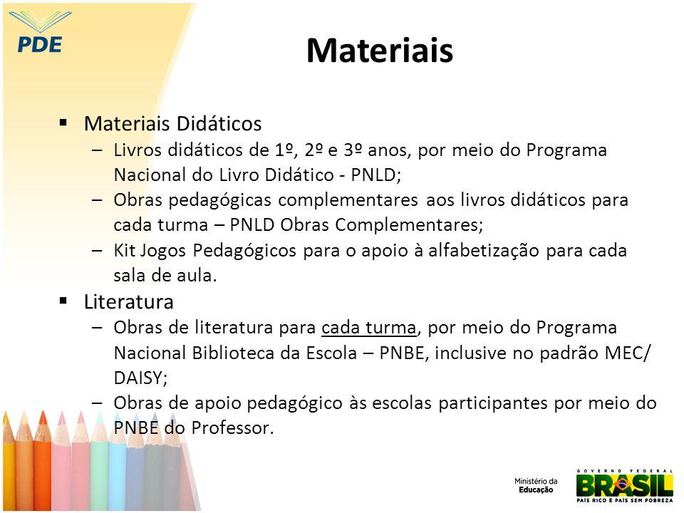  Materiais Didáticos –Livros didáticos de 1º, 2º e 3º anos, por meio do Programa Nacional do Livro Didático - PNLD; –Obras pedagógicas complementares