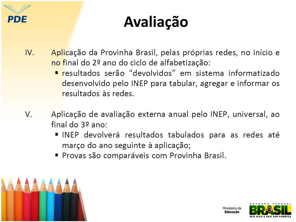 """IV.Aplicação da Provinha Brasil, pelas próprias redes, no início e no final do 2º ano do ciclo de alfabetização:  resultados serão """"devolvidos"""" em si"""